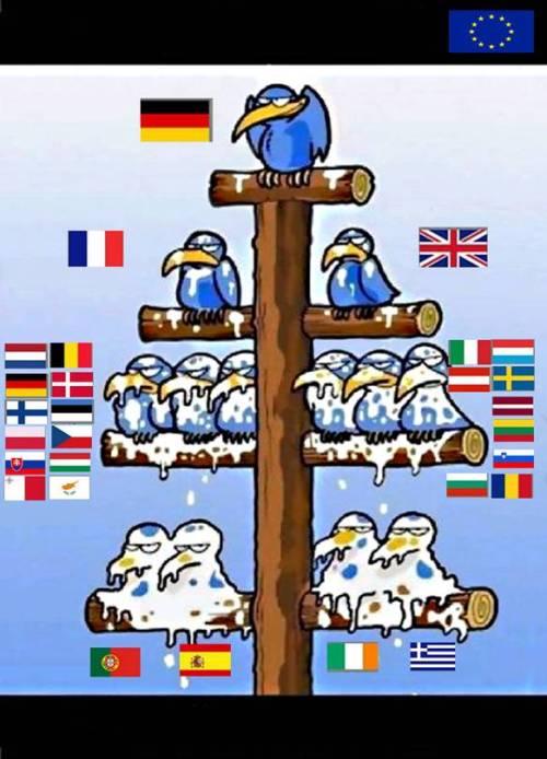 actual estructura da Europa